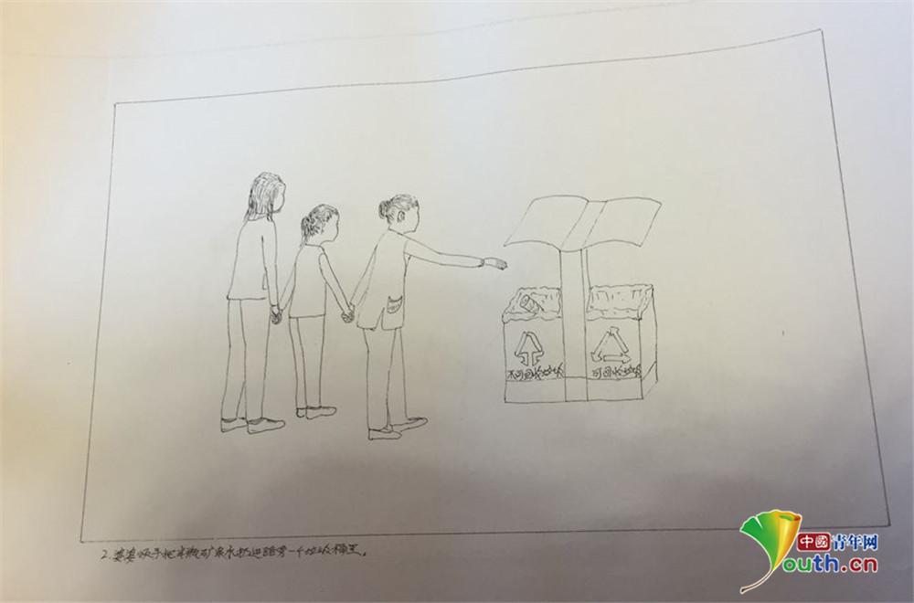 全国人大代表巨晓林手绘简笔画宣传环保